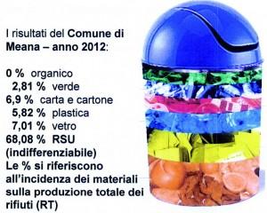 2013-34_13-rifiuti meana_ridimensionare