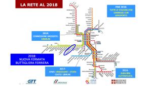 La connessione con il servizio ferroviario metropolitano