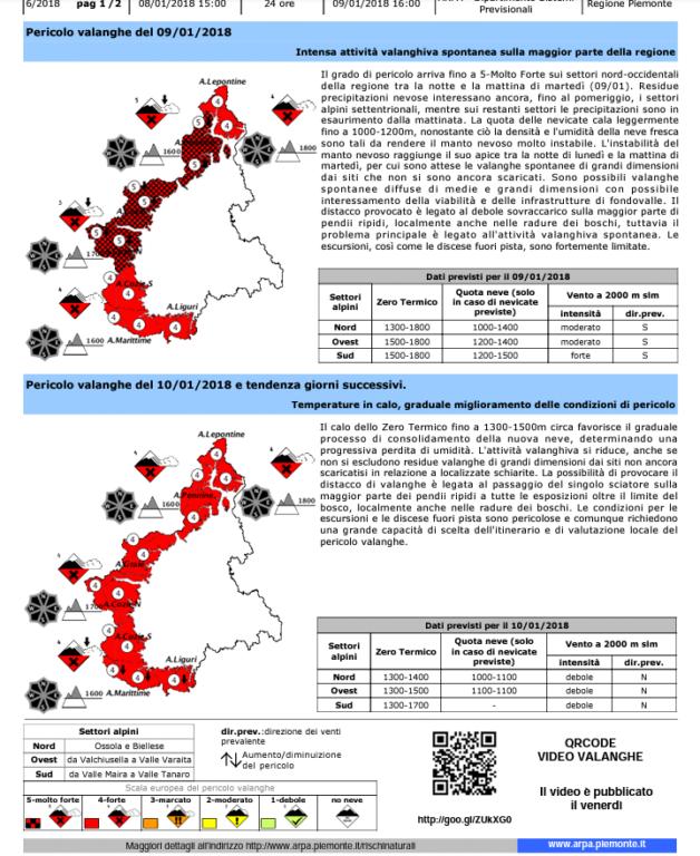 """Arpa Piemonte: Pericolo valanghe di grado 5, """"molto forte"""", sull'Alta Valle di Susa"""