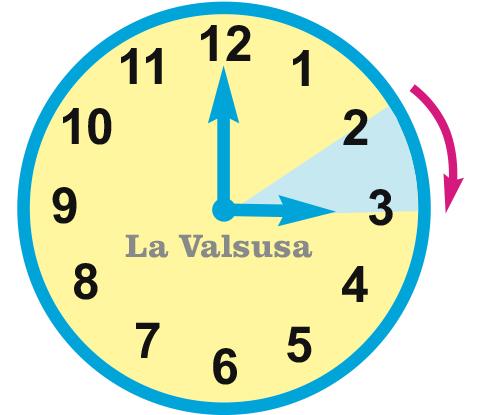 Nella notte fra il 30 e il 31 marzo torna l'ora legale. Lancette avanti