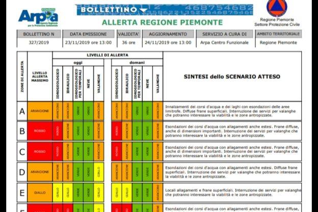 Maltempo: è allerta rossa in Bassa Val di Susa e Val Sangone